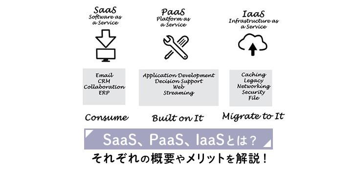 SaaS、PaaS、IaaSとは?それぞれの特長を比較!