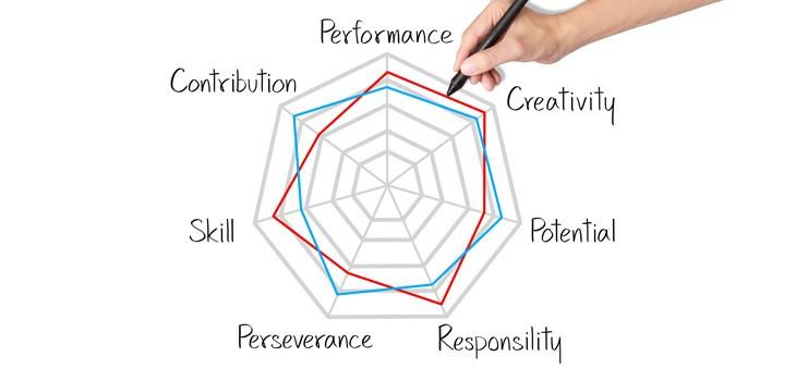 人事評価の基準と項目を設定する時に意識したいポイントとは?
