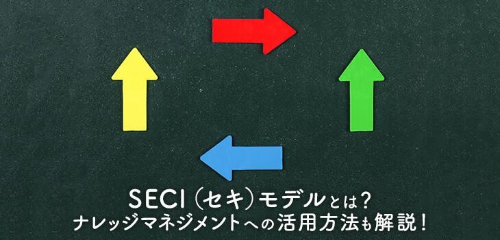 ナレッジマネジメントのSECI(セキ)モデルをイチから解説!