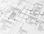 グループウェアの機能 データベースなどの専用ツールとして使える?