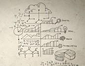 BIツール選定における7つのポイントとは?自社に最適な製品を選ぼう