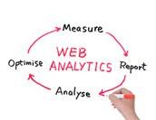 アクセス解析と効果測定の違いは?効果測定の注意点も解説!