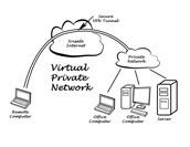 難しくない!VPNの仕組み|種類・メリットもわかりやすく解説