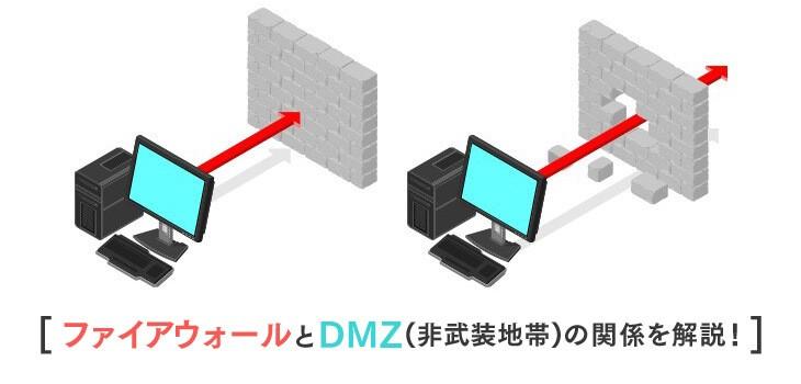 ファイアウォールとDMZ(非武装地帯)の関係を解説!