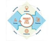 プロジェクトライフサイクルとは?概要・ポイントをわかりやすく解説