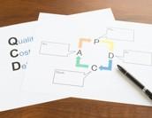 プロジェクト管理の基本「QCD」を解説!達成するためには?