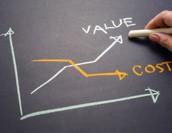 原価管理システム製品32種比較!選び方のポイントまで解説!