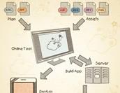 IT資産管理ツールのおすすめ15選を比較!選び方や注意点も紹介