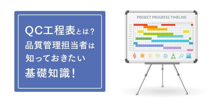 「QC工程表」とは?品質管理担当者が知っておきたい基礎知識