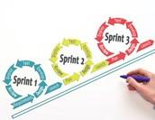 アジャイル開発の進め方を3ステップで理解!失敗しないためには?