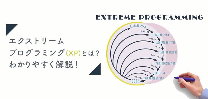 エクストリームプログラミング(XP)とは?わかりやすく解説!