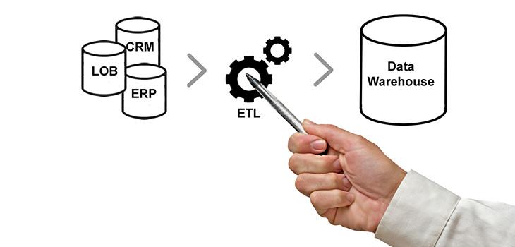 ETLとは?社内データを活かすを実現!