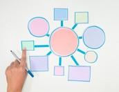 ワークフローシステムで文書管理はできる?課題と改善策を解説