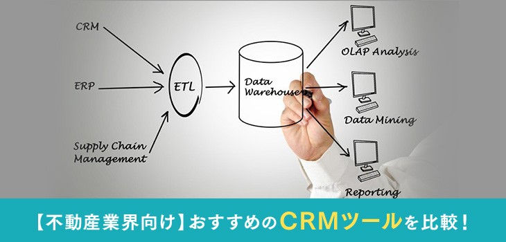 【不動産業界向け】おすすめのCRMツール9製品を比較!