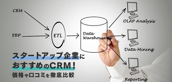 【スタートアップ企業向け】CRMツールのおすすめ13選を比較!
