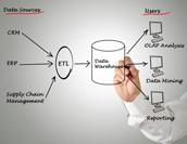 ERPによる全体最適化とは?導入の際に注意すべきポイントも紹介!