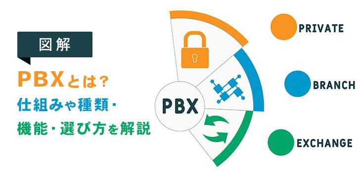 PBXとは?種類・機能・選び方を初心者向けに解説!
