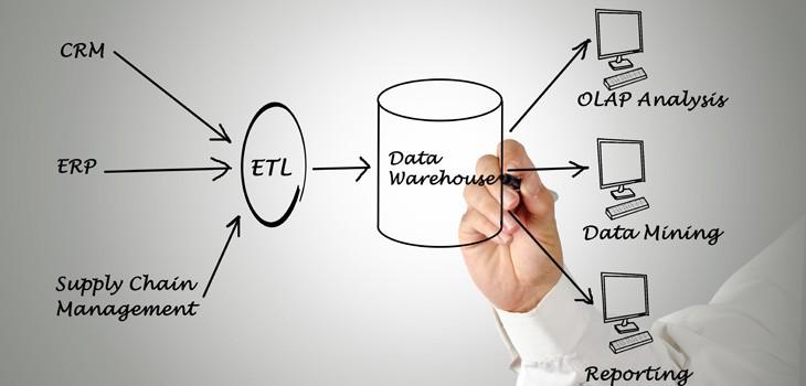 販売管理システムとERPは何が違う?業務効率化の方法をご紹介!