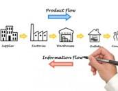 販売管理システムとは?基本機能から選定ポイントまで一挙解説!