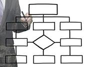 業務の流れを管理、「ワークフロー」の仕組みと機能