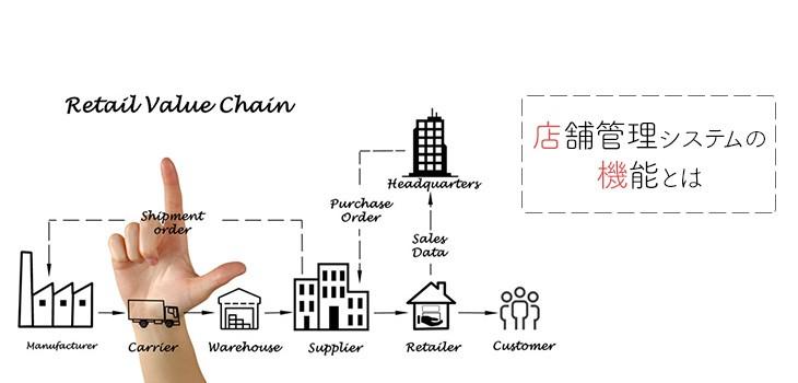 店舗管理システムの基本的な機能とは
