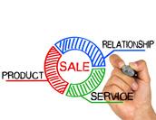 販売管理システムの基本機能一覧!便利なオプション機能とは!