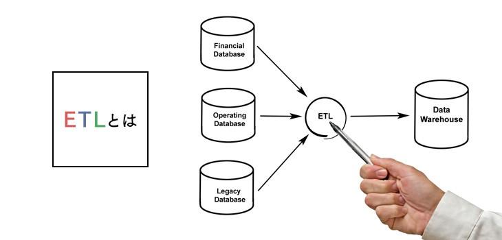 ETLとは?3つの機能・必要性を知ってデータを有効活用!