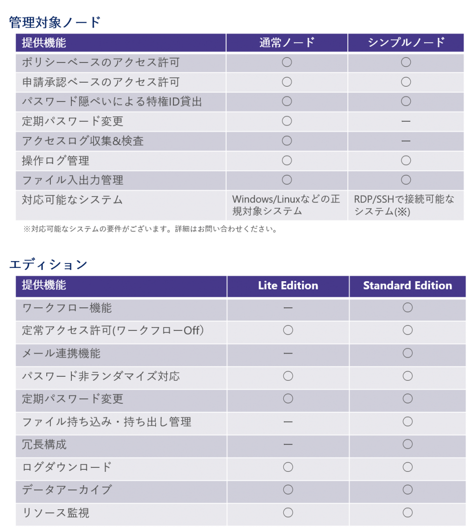 ESS AdminGate(EAG)製品詳細3