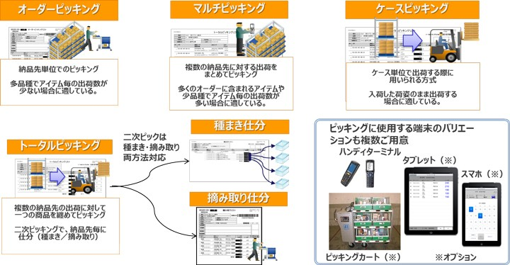 ONEsLOGI/物流センター管理システム製品詳細3