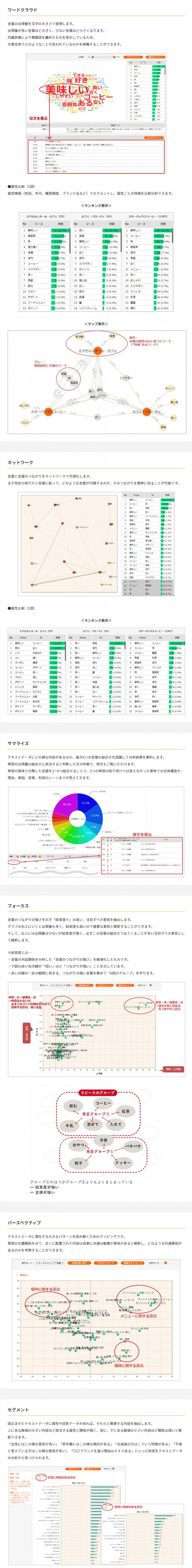 TextVoice製品詳細3