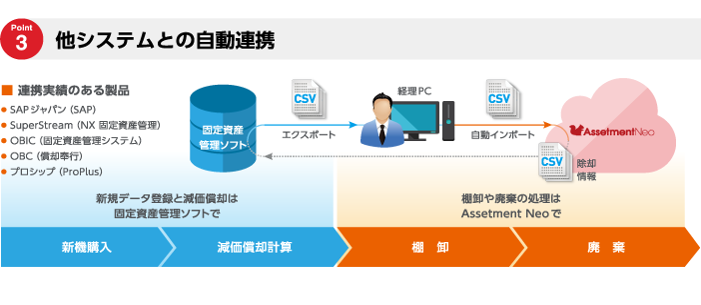 Assetment Neo製品詳細3