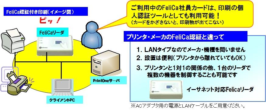 PrintOne V6.0製品詳細3