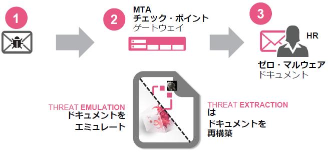 CheckPointサンドブラスト製品詳細3