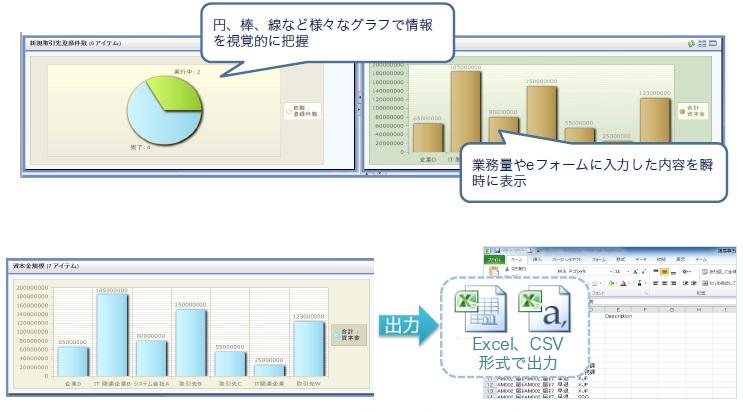 BPM&ワークフロー「BP Director」製品詳細3