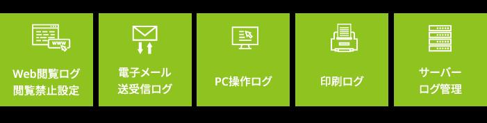 System Support best1(SS1) 「ログ管理」製品詳細1