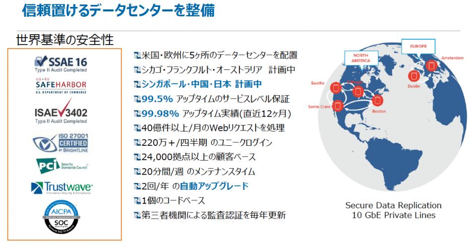 「NetSuite」製品詳細3