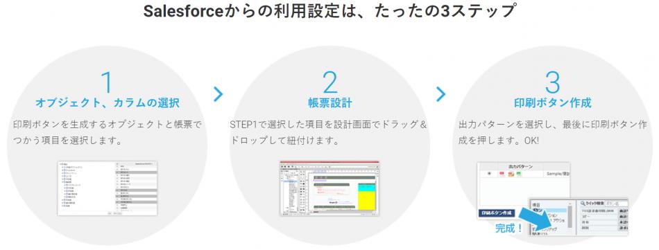 SVF Cloud製品詳細3