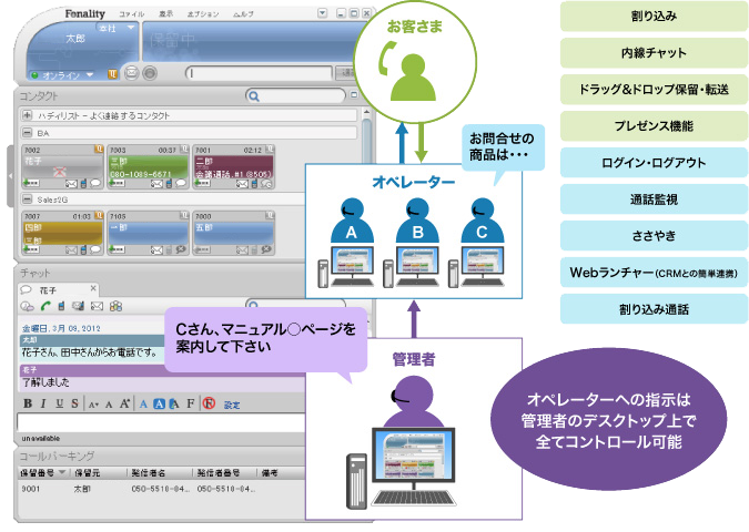 コネクト 2.0製品詳細3