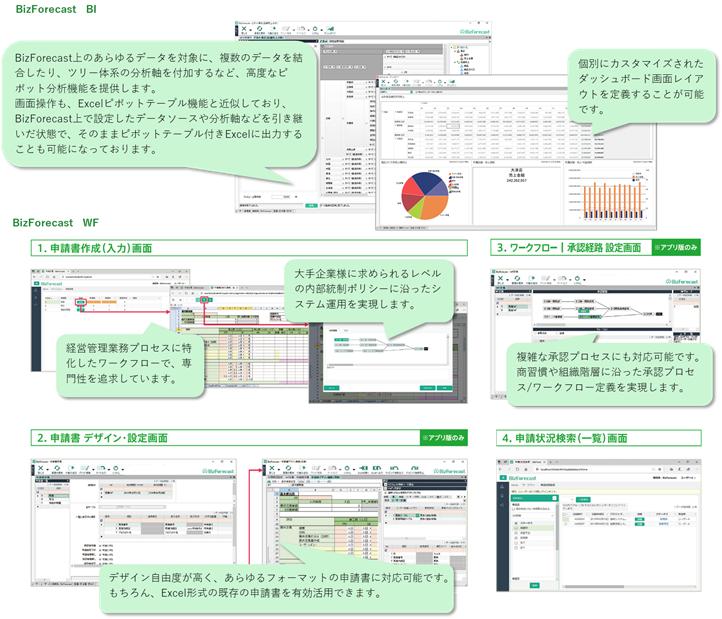 「BizForecast」製品詳細3