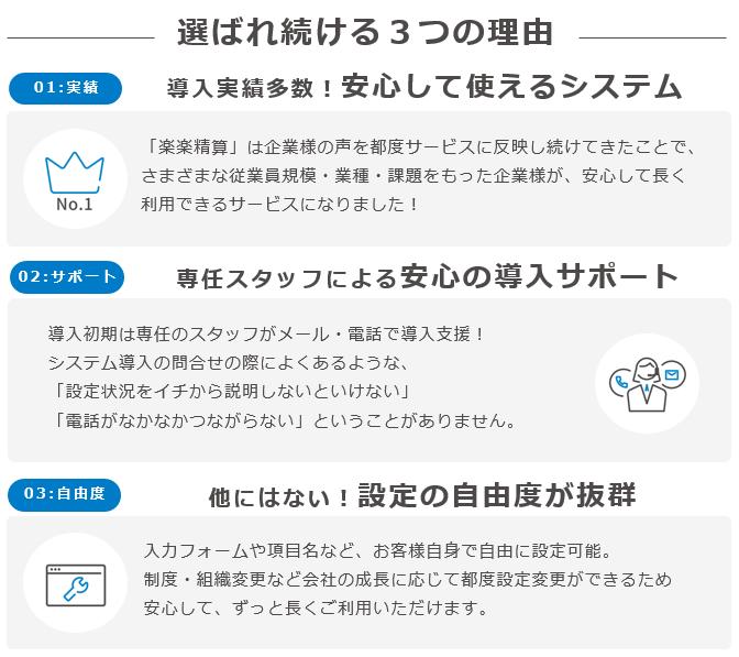 「楽楽精算」製品詳細3