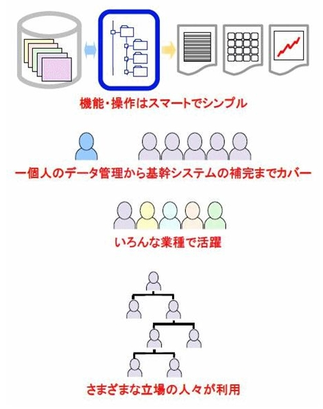 PowerFolder製品詳細1