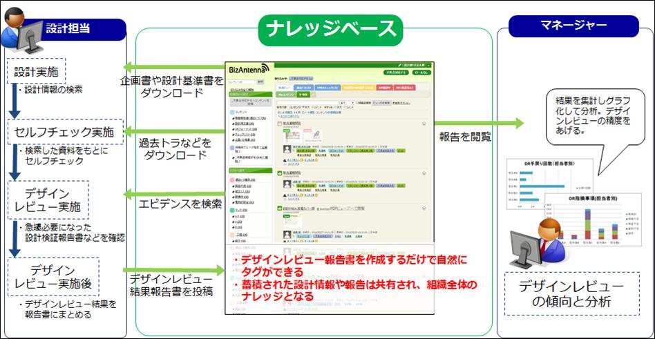 Accela 設計の達人製品詳細3