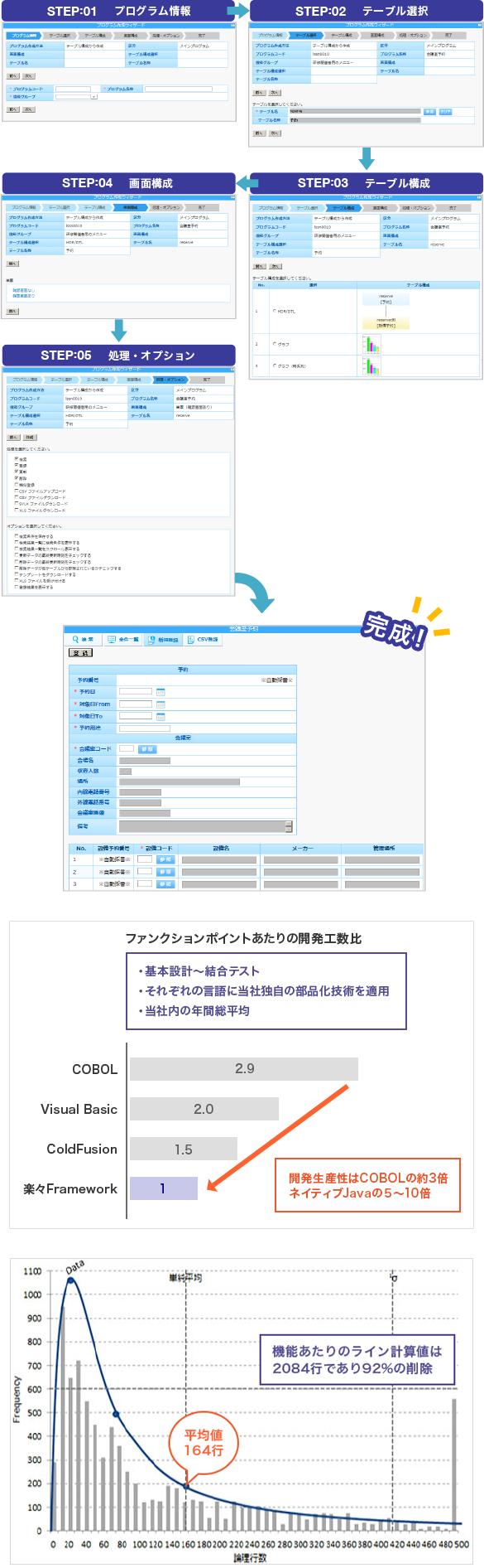 楽々Framework3製品詳細2