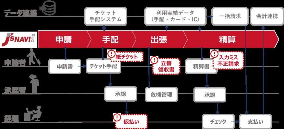 『J'sNAVI NEO』製品詳細1