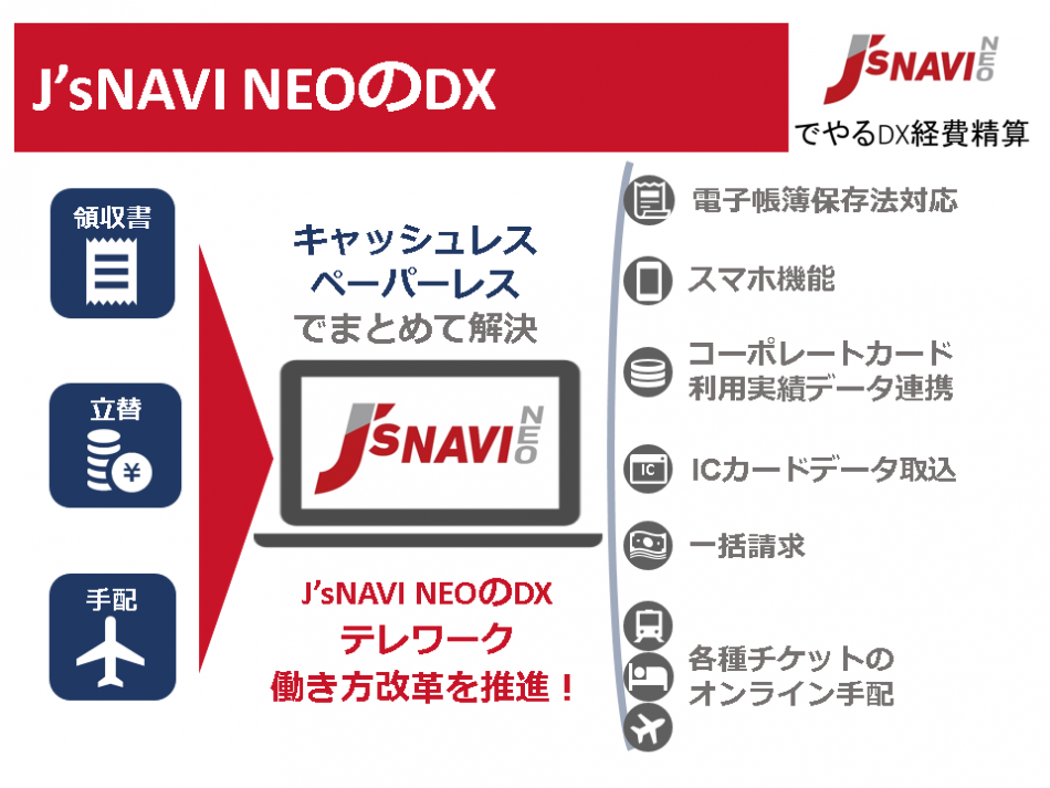 『J'sNAVI NEO』製品詳細2