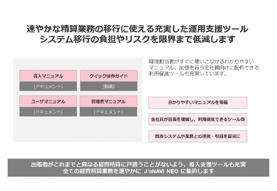 J's NAVI NEO製品詳細3