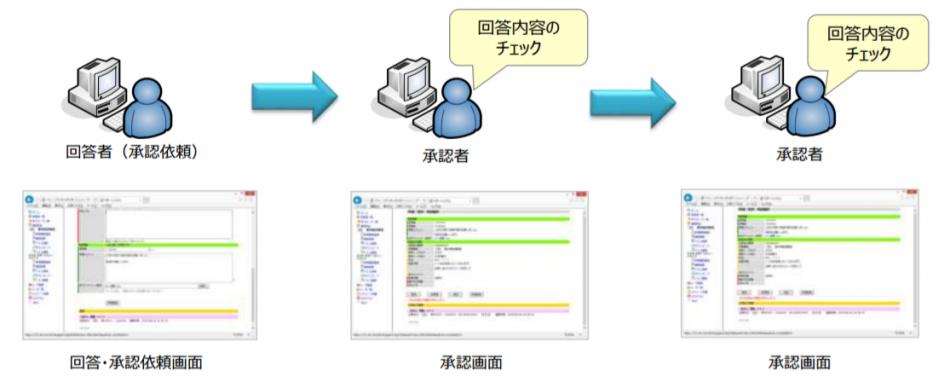 サポート業務支援システム製品詳細2