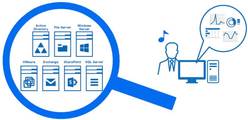 Netwrix Auditor製品詳細1
