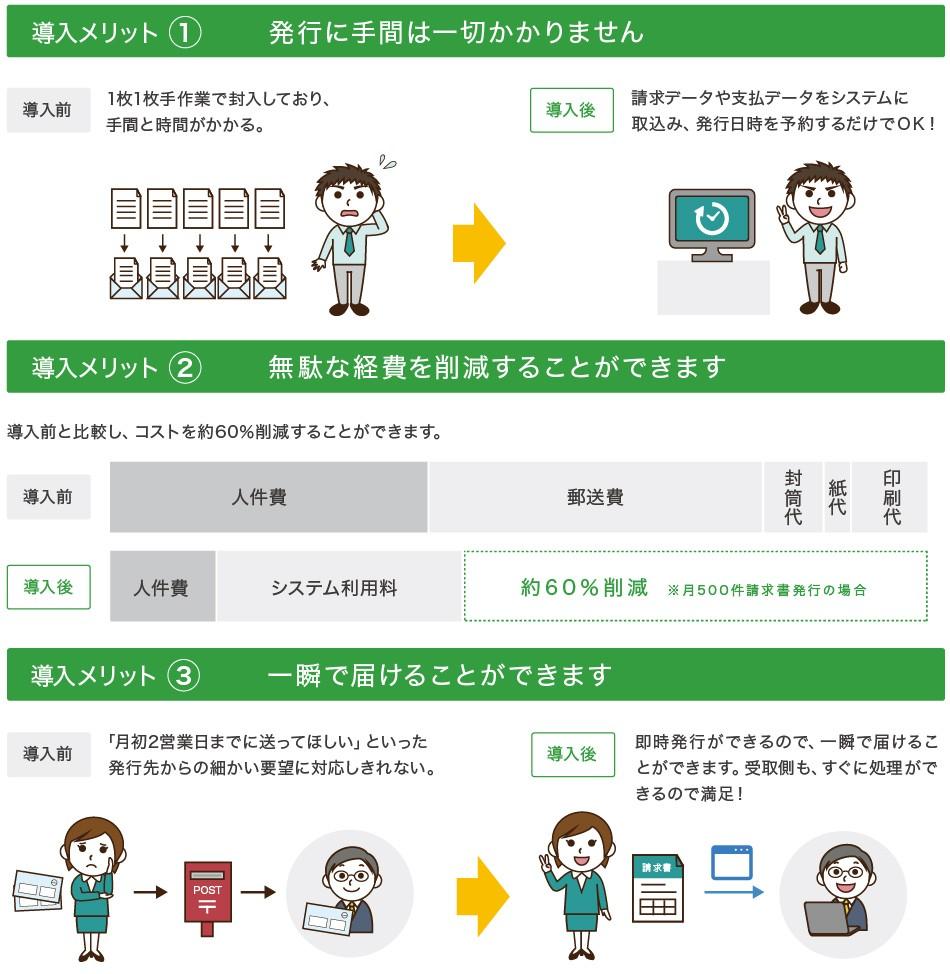 「楽楽明細」製品詳細2
