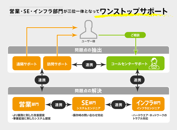 ARDIO(R)製品詳細2